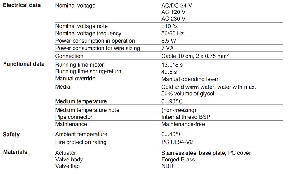 Belimo onoff FCU motorized valve (Z2xxSxx)